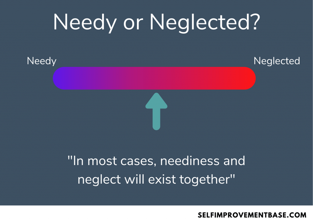 needy or neglected
